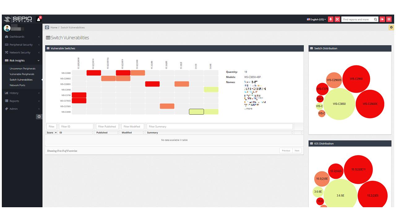 sepio software screenshot