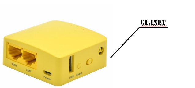 MiTM hardware attacks