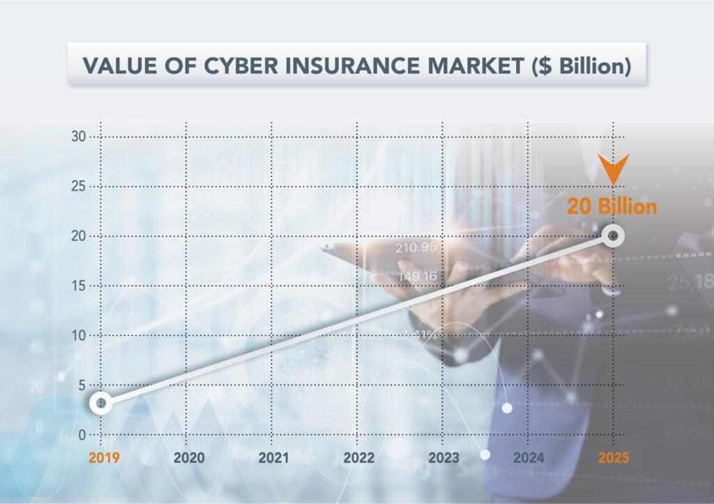 New York Cyber Insurance Risk Framework