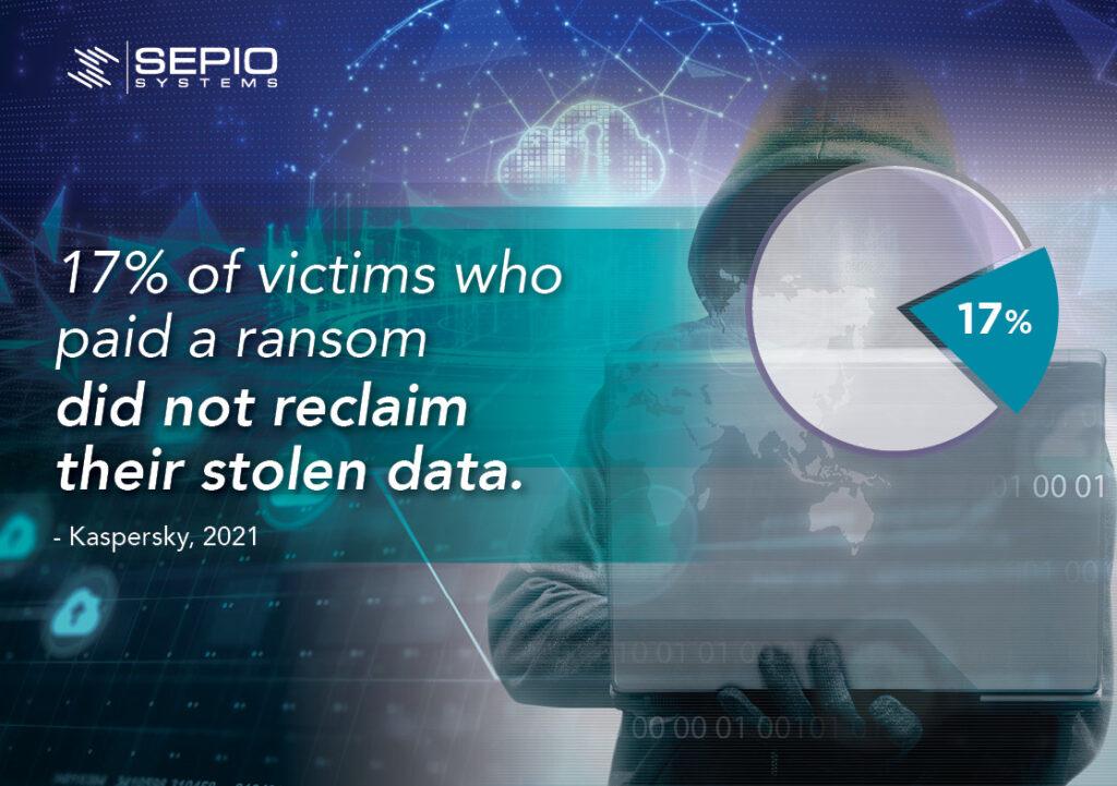 Hardware-Based Ransomware Attacks.